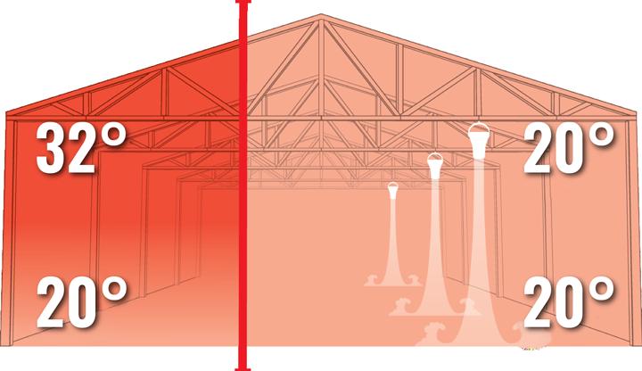 Airius-Balancing-Room-Temperatures