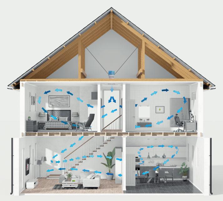 PureAir Home Air Purification Fan Installation Cross Section